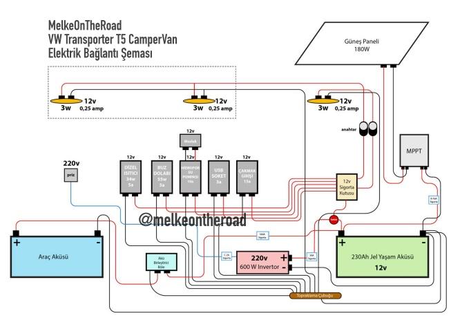 karavan elektrik tesisatı elektrik bağlantı şeması